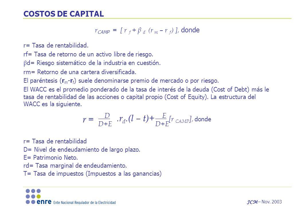 rCAMP = [ r ƒ + β d (r m – r ƒ) ], donde